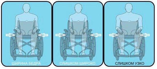 Выбор инвалидной коляски