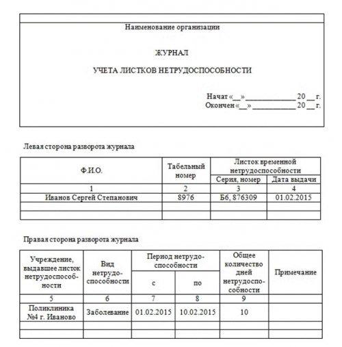 Журнал регистрации больничных