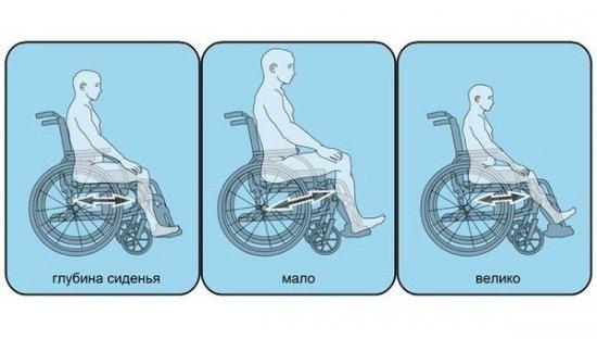 Выбор глубины сидения в инвалидной коляске
