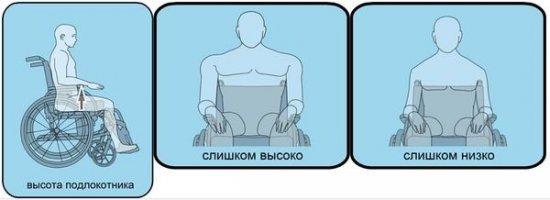 Подлокотники в инвалидной коляске