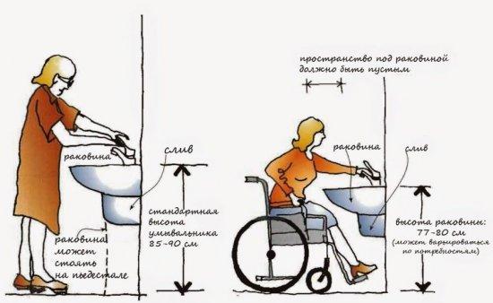 Умывальник для инвалидов